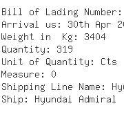 USA Importers of ear key - Logistics Pan-america Corp