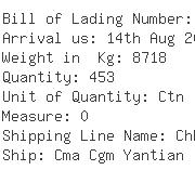 USA Importers of ear key - Rich Shipping Usa Inc