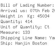USA Importers of electrolytic cap - Sns Shipping Inc Lax