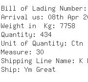 USA Importers of electronic amplifier - Ups Ocean Freight Services Inc