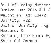 USA Importers of electronic wire - Naca Logistics Usa Inc C/o Ggl
