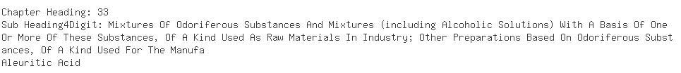 Indian Exporters of essential oils - Sant Bhama Enterprises