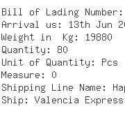 USA Importers of ester - Kuehne Nagel Inc