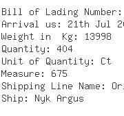 USA Importers of eye ball - Kuehne  &  Nagel Inc