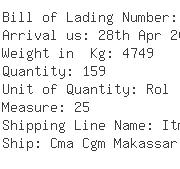 USA Importers of fabrics upholstery - Marathon Line Ny Inc