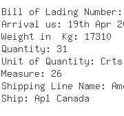 USA Importers of fastener bolt - Bossard Iip Inc
