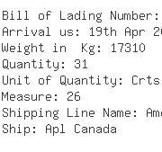 USA Importers of fasteners - Bossard Iip Inc