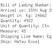 USA Importers of faucet valve - Asian Pacific Dragon Shipping Inc