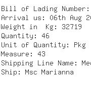 USA Importers of faucet valve - China Container Line Usa Inc