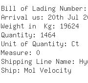 USA Importers of faucet valve - Dhl Global Forwarding-nyc