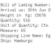 USA Importers of fiberglass - Amerpol International Inc
