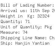 USA Importers of film capacitor - Atc Logistics Incorporated
