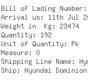 USA Importers of film capacitor - De Well La Container Shipping