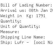 USA Importers of film capacitor - Samwha U S A Inc