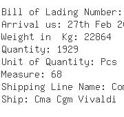 USA Importers of film capacitor - Oceanworld Shipping