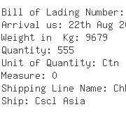 USA Importers of film capacitor - Panalpina Inc