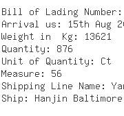 USA Importers of food rice - Binex Line Corp
