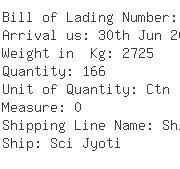 USA Importers of fuse - Lintex Lines Inc