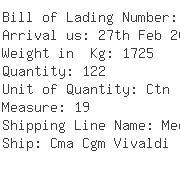 USA Importers of garment cotton - Deckwell Sky Usa Inc