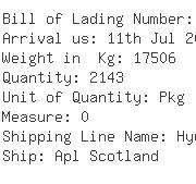 USA Importers of garment cotton - Dhl Global Forwarding - Lax