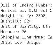 USA Importers of garment cotton - Diversified Freight Logistics Inc