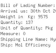 USA Importers of gasket - Dhl Global Forwarding