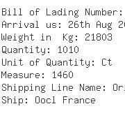 USA Importers of gear box - Panalpina Inc