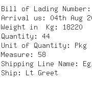 USA Importers of glass fiber - United Cargo Management Canada Inc
