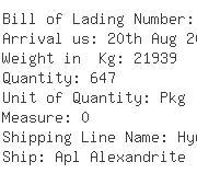 USA Importers of glass frame - Fcc Logistics Inc