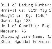 USA Importers of grain - Bnx Shipping Inc