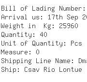 USA Importers of graphite - Portwatch Logistics