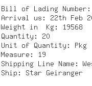 USA Importers of graphite - Asbury Wilkingson Graphite