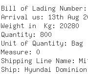 USA Importers of guar gum - M/s Synerchem-new Plant