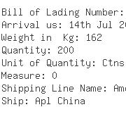 USA Importers of hat - Bollman Hat Company
