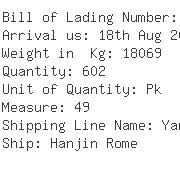 USA Importers of hat - Cds Overseas Inc