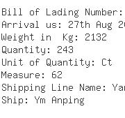 USA Importers of hat - L G Sourcing Inc