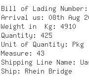 USA Importers of hat - Naca Logistics Usa Inc