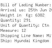 USA Importers of hat - Crsa Logistics Ltd