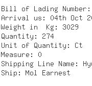 USA Importers of hat - De Well Ny Container Shipping