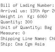 USA Importers of hazardous chemical - Parchem Trading Ltd 2 William