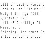 USA Importers of head cap - Jaguar Freight Services Inc