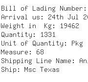 USA Importers of heat cap - M & m Cargo Line Inc