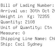 USA Importers of holder candle - Rs Maritime Canada Inc Boundary