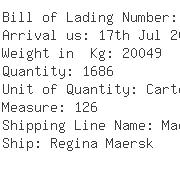 USA Importers of holder candle - Tug Usa Inc