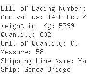 USA Importers of holder candle - Worldwide Logistics Usa Ltd