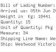 USA Importers of hydraulic cylinder - Komatsu Int L Canada Inc