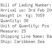 USA Importers of hydraulic cylinder - Zf Trading North America Llc