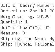 USA Importers of hydraulic excavator - Maxx-cap Machinery Inc