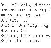 USA Importers of ice machine - Brilliant Globe Logistics Inc