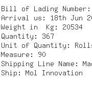 USA Importers of impregnated paper - Teepak Llc 915 North Michigan Av
